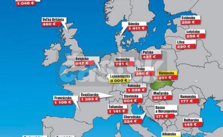 La coada Europei, în topul pensiilor medii