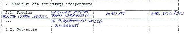Ciurel, vicepreședintele PSD Gorj, protejatul băieților deștepți